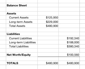 How To Make Balance Sheet  How To Prepare A Balance Sheet