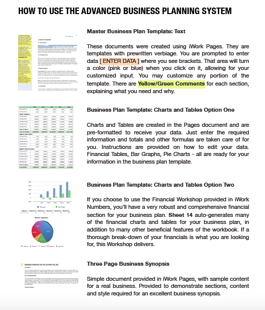 Business Plan Template ION FreshStart Advanced Business - Business plan template for pages